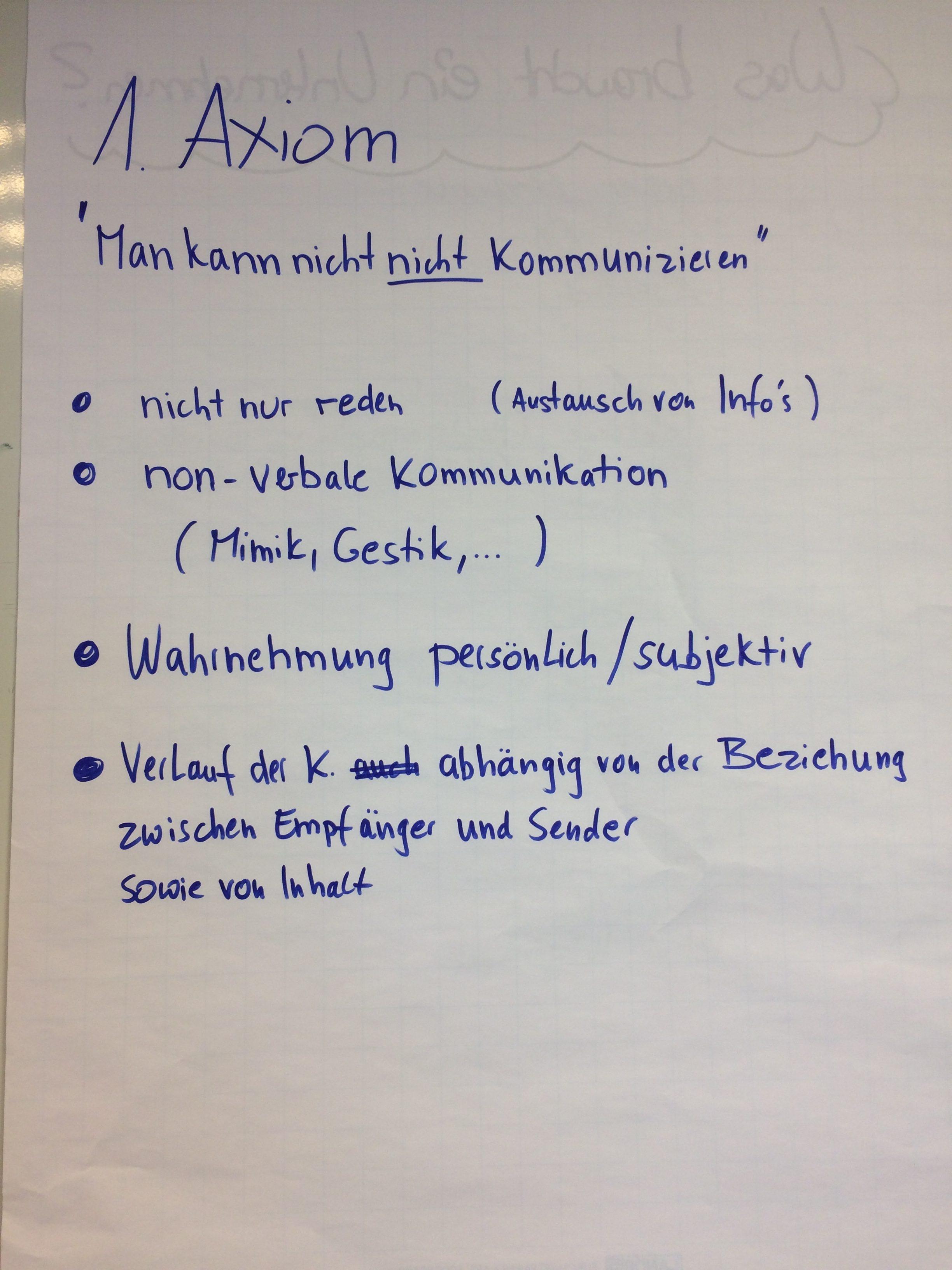 Cme Grundlagen Der Kommunikation Zwischen